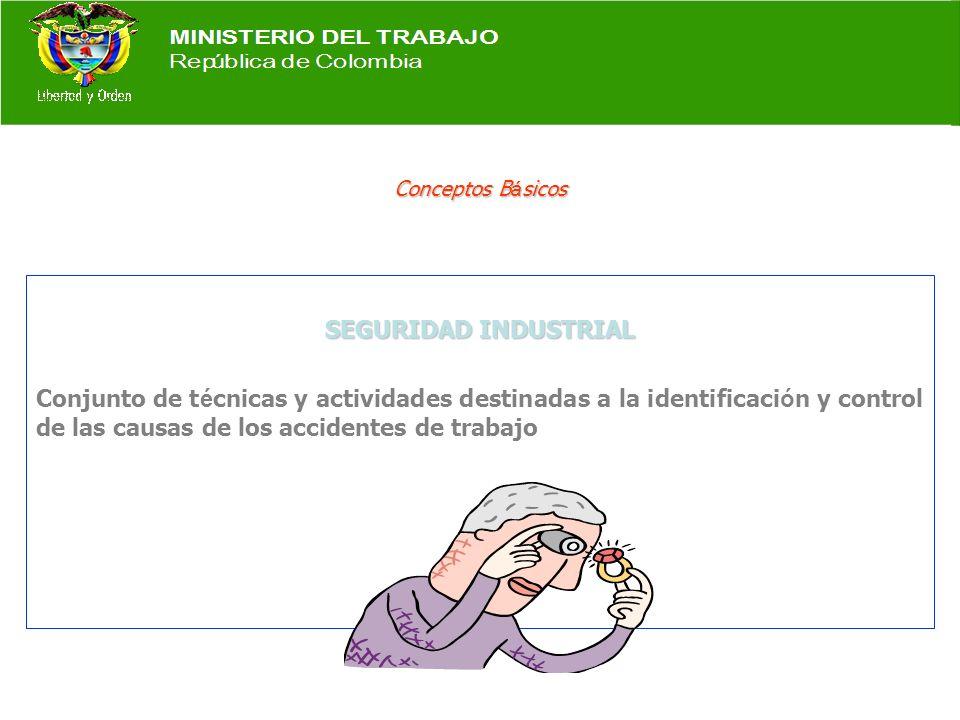 SEGURIDAD INDUSTRIAL Conjunto de t é cnicas y actividades destinadas a la identificaci ó n y control de las causas de los accidentes de trabajo