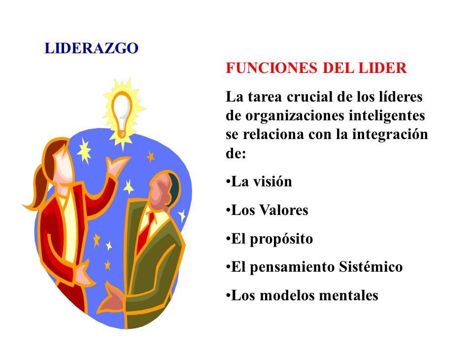 FUNCIONES DEL LIDER La tarea crucial de los líderes de organizaciones inteligentes se relaciona con la integración de: La visión Los Valores El propós