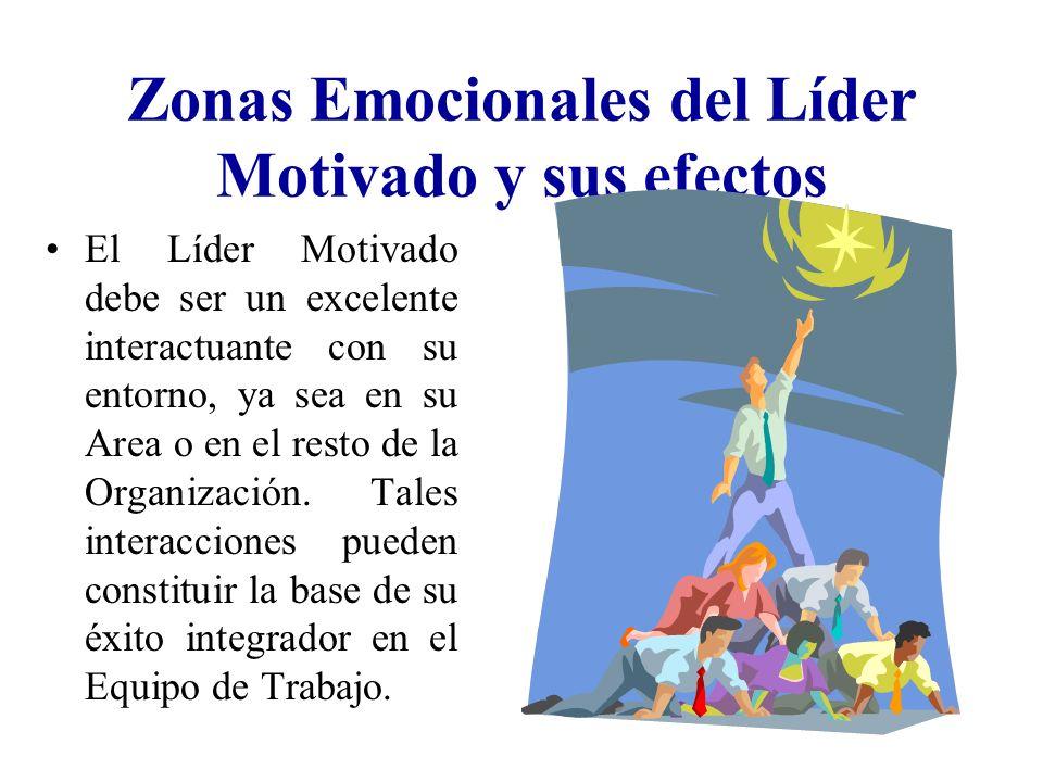 Zonas Emocionales del Líder Motivado y sus efectos El Líder Motivado debe ser un excelente interactuante con su entorno, ya sea en su Area o en el res