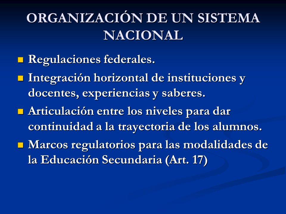 ORGANIZACIÓN DE UN SISTEMA NACIONAL Regulaciones federales. Regulaciones federales. Integración horizontal de instituciones y docentes, experiencias y