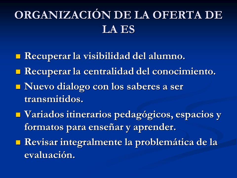 ORGANIZACIÓN DE LA OFERTA DE LA ES Recuperar la visibilidad del alumno. Recuperar la visibilidad del alumno. Recuperar la centralidad del conocimiento