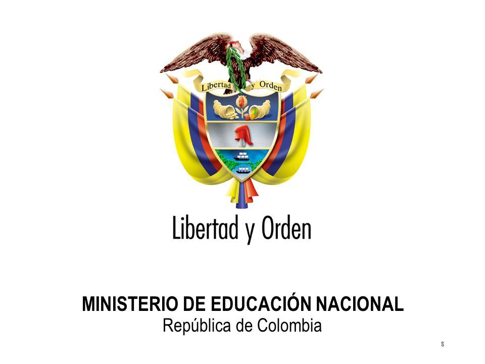 Ministerio de Educación Nacional República de Colombia LAS COMPETENCIAS CIUDADANAS Grupos Tipos de Competencias Convivencia y Paz Participación y Responsabilidad democrática Pluralidad, identidad y respeto a la diferencia Cognitivas Emocionales Comunicativas Derechos Humanos Conocimientos Integradoras