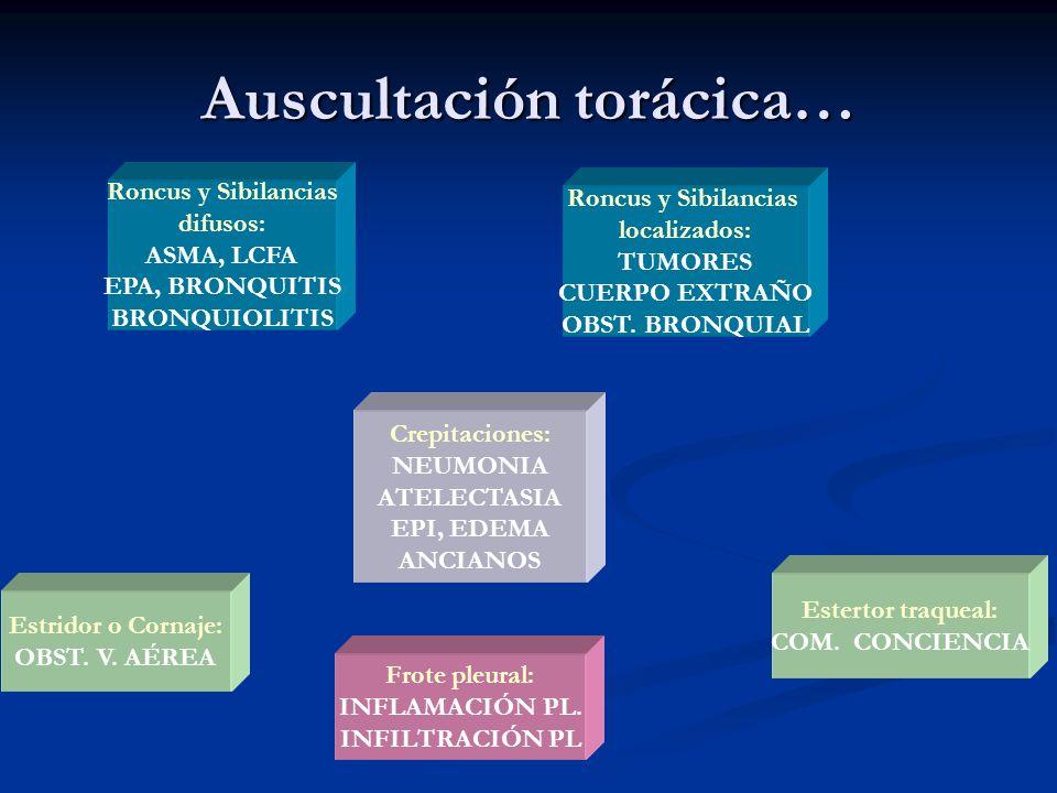 Auscultación torácica… Roncus y Sibilancias difusos: ASMA, LCFA EPA, BRONQUITIS BRONQUIOLITIS Roncus y Sibilancias localizados: TUMORES CUERPO EXTRAÑO