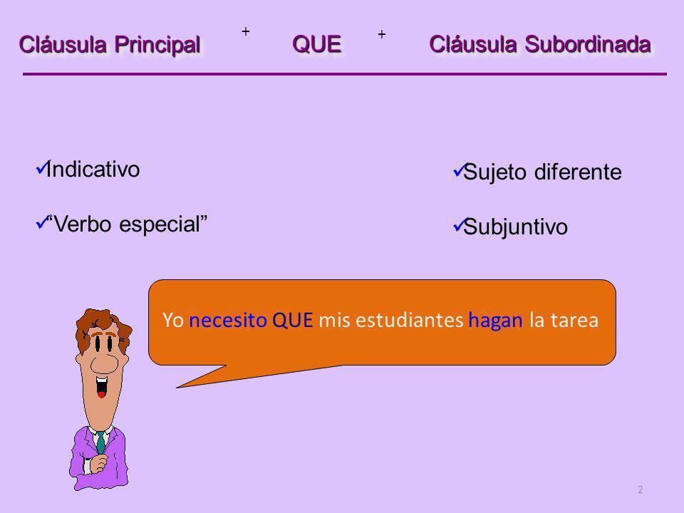 2 Cláusula Principal QUEQUE Cláusula Subordinada + + Indicativo Verbo especial Sujeto diferente Subjuntivo Yo necesito QUE mis estudiantes hagan la tarea