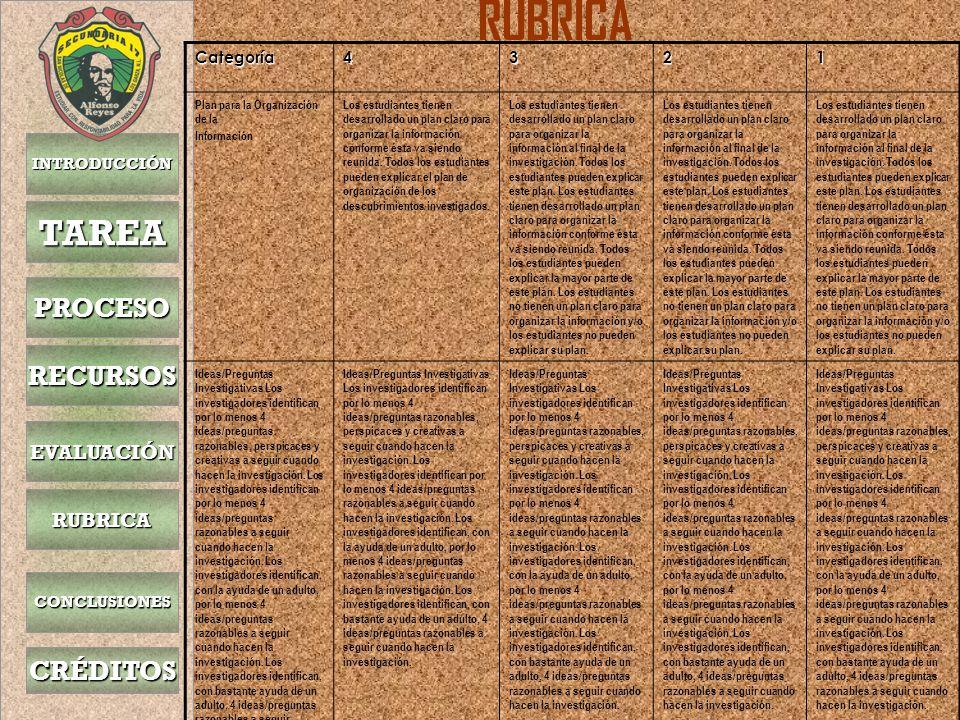 INTRODUCCIÓN TAREA PROCESO RECURSOS EVALUACIÓN CONCLUSIONES CRÉDITOS RÚBRICA RUBRICA Categoría4321 Plan para la Organización de la Información Los est