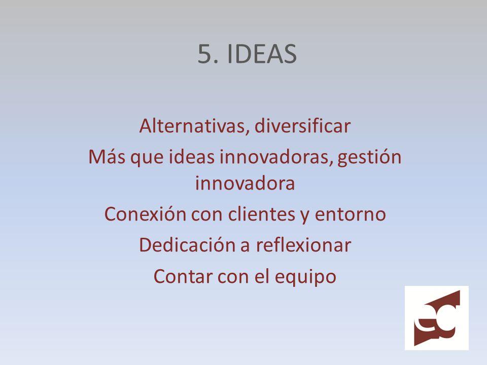 5. IDEAS Alternativas, diversificar Más que ideas innovadoras, gestión innovadora Conexión con clientes y entorno Dedicación a reflexionar Contar con