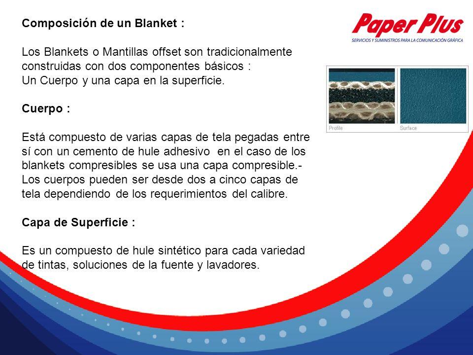 Composición de un Blanket : Los Blankets o Mantillas offset son tradicionalmente construidas con dos componentes básicos : Un Cuerpo y una capa en la