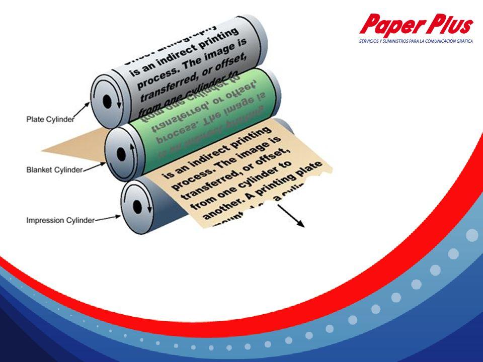 Grosores que se fabrican y su utilización : Para efectos prácticos mencionamos los grosores más comunes : Tres Capas (.067 = 1.70 mm) Utilizada principalmente en prensas offset : Prensas Duplicadoras : Como Gestetner, A.