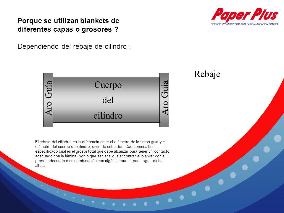 Porque se utilizan blankets de diferentes capas o grosores ? Dependiendo del rebaje de cilindro : Rebaje Aro Guía Cuerpo del cilindro El rebaje del ci