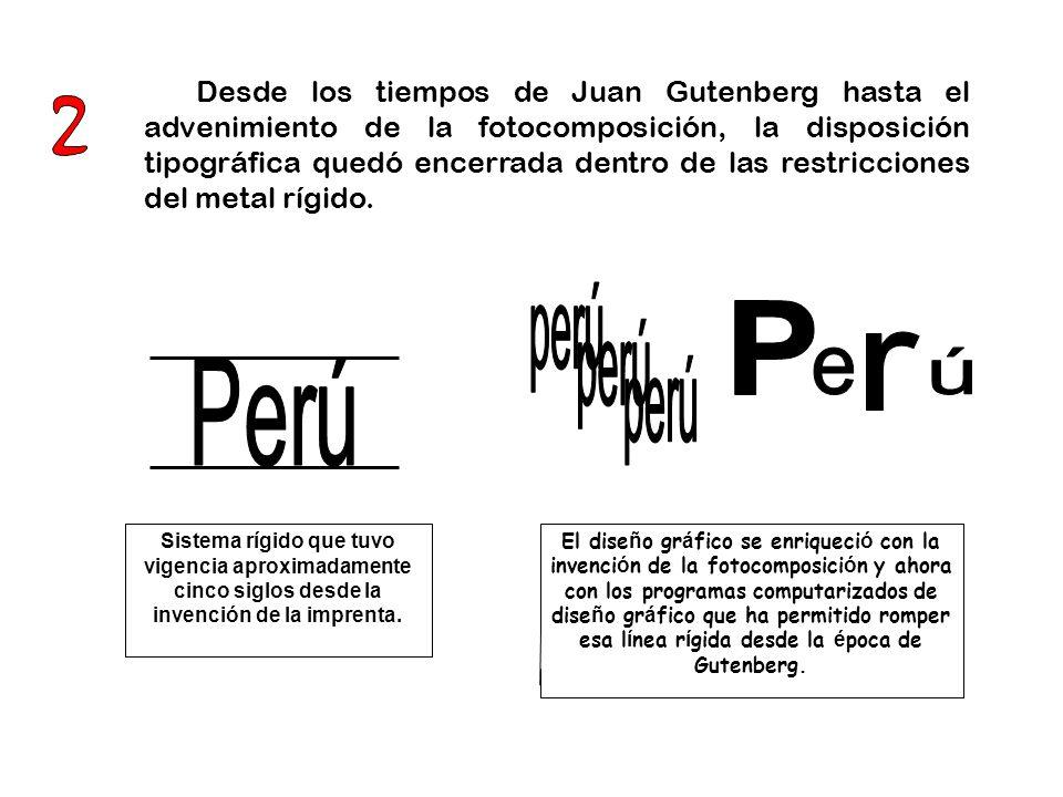 La TIPOGRAFÍA es todo símbolo visto en la PÁGINA IMPRESA.