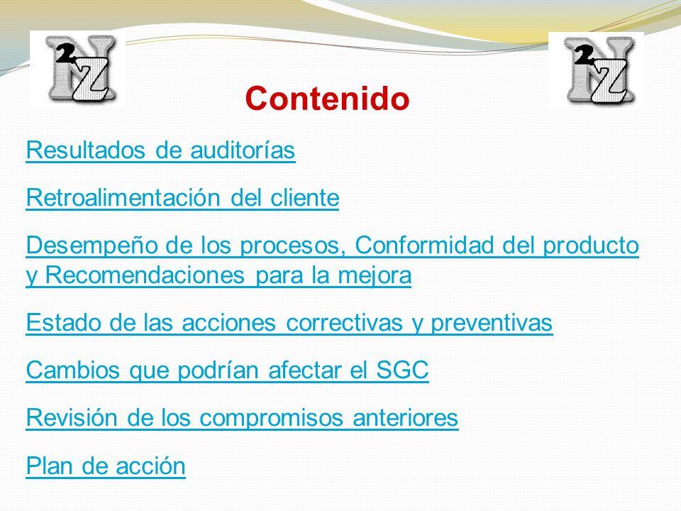 Resultados de auditorías Retroalimentación del cliente Desempeño de los procesos, Conformidad del producto y Recomendaciones para la mejora Estado de