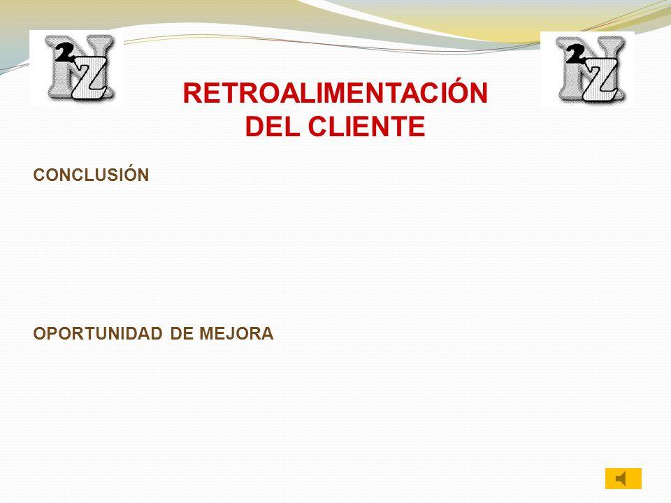 CONCLUSIÓN RETROALIMENTACIÓN DEL CLIENTE OPORTUNIDAD DE MEJORA