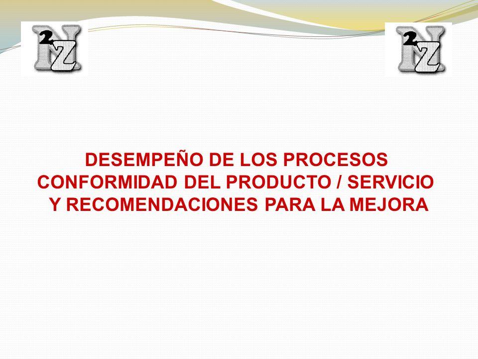 DESEMPEÑO DE LOS PROCESOS CONFORMIDAD DEL PRODUCTO / SERVICIO Y RECOMENDACIONES PARA LA MEJORA