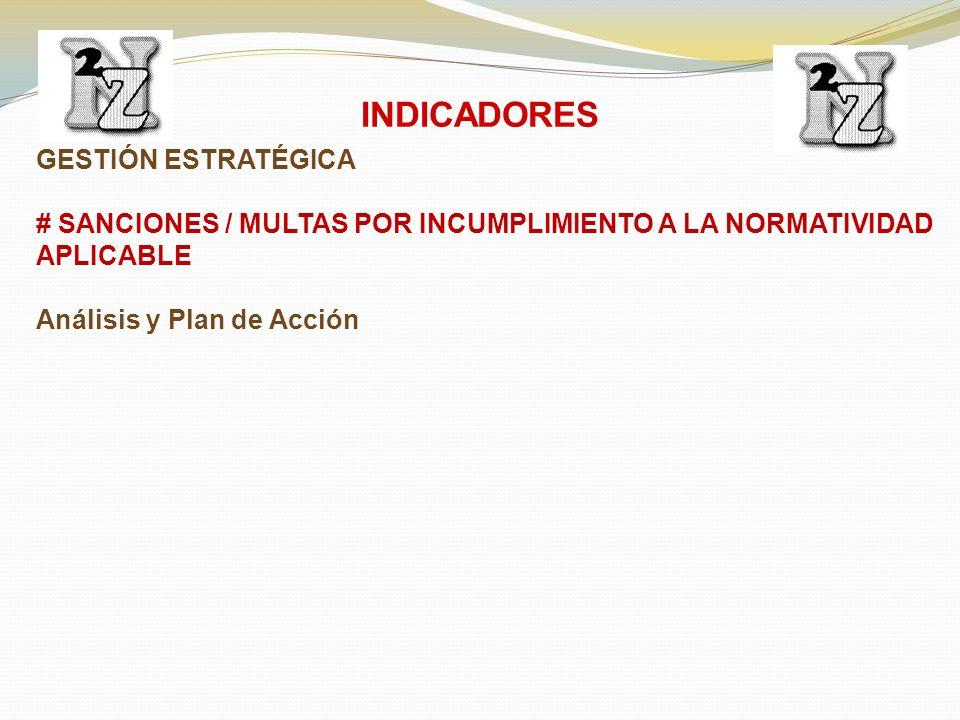 GESTIÓN ESTRATÉGICA # SANCIONES / MULTAS POR INCUMPLIMIENTO A LA NORMATIVIDAD APLICABLE Análisis y Plan de Acción INDICADORES