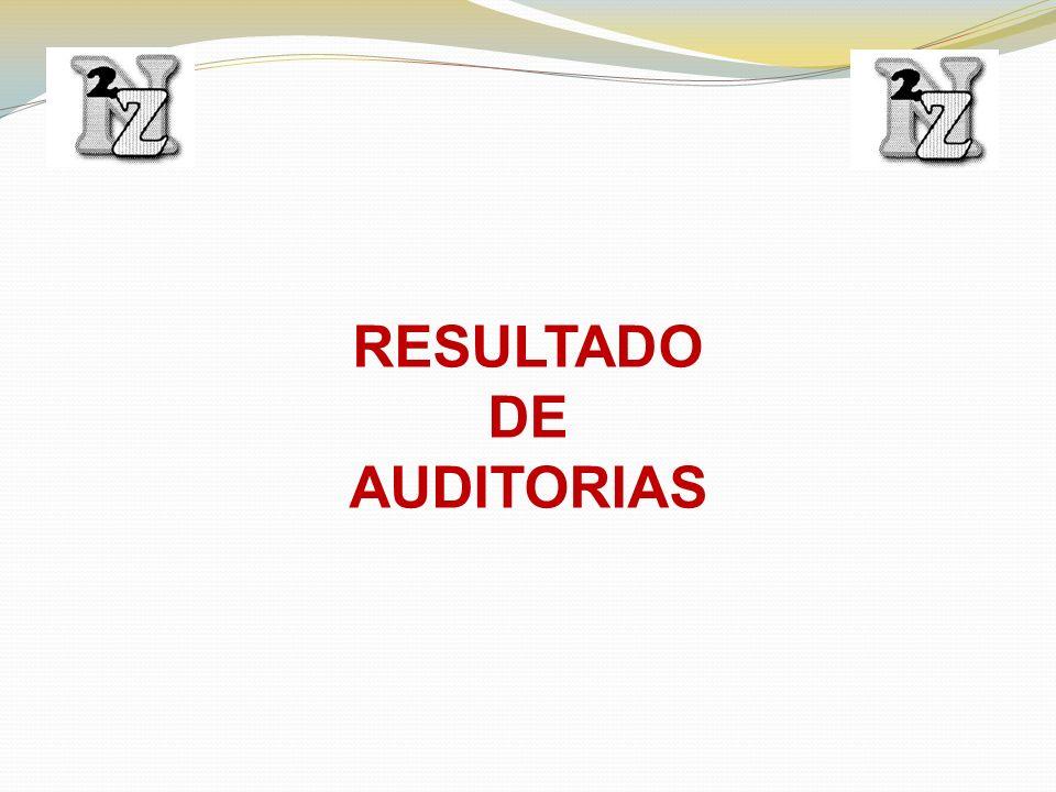 RESULTADO DE AUDITORIAS