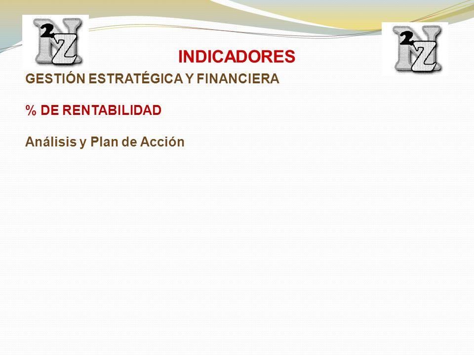 GESTIÓN ESTRATÉGICA Y FINANCIERA % DE RENTABILIDAD Análisis y Plan de Acción INDICADORES