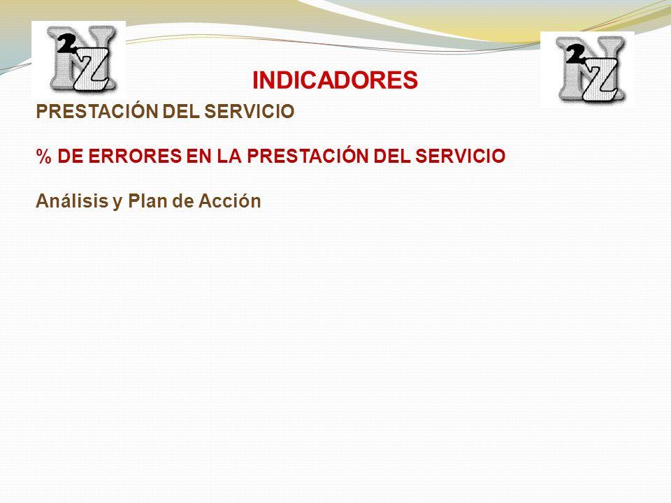 PRESTACIÓN DEL SERVICIO % DE ERRORES EN LA PRESTACIÓN DEL SERVICIO Análisis y Plan de Acción INDICADORES