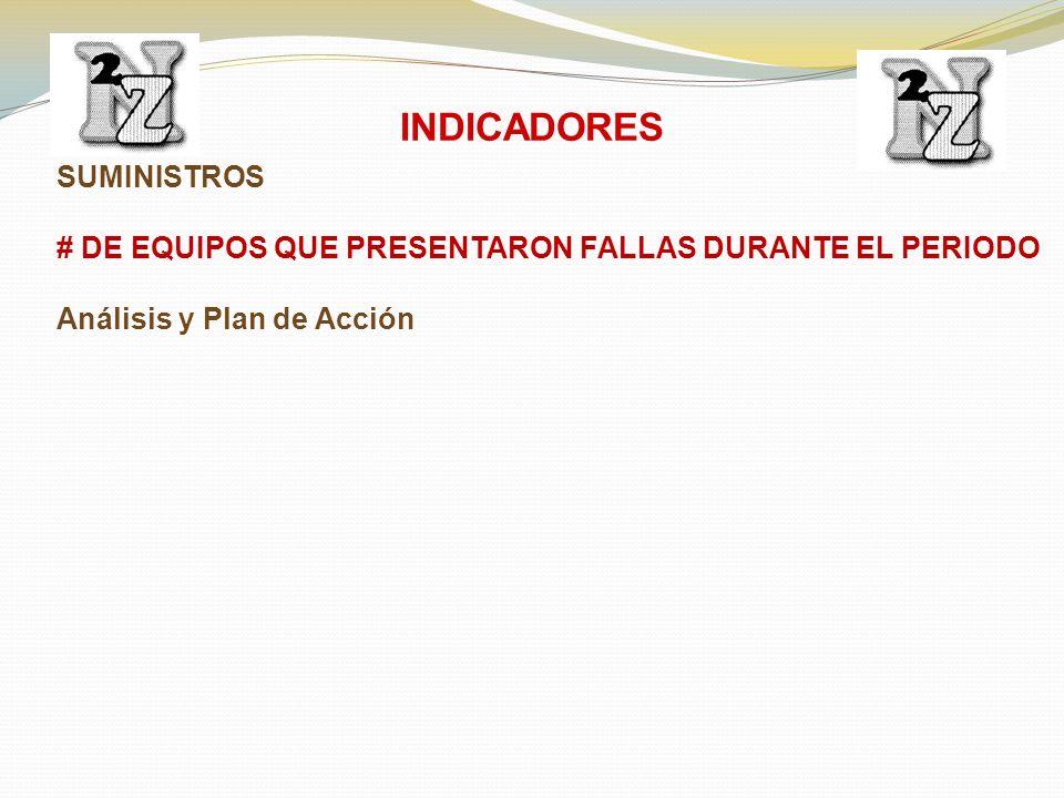 SUMINISTROS # DE EQUIPOS QUE PRESENTARON FALLAS DURANTE EL PERIODO Análisis y Plan de Acción INDICADORES