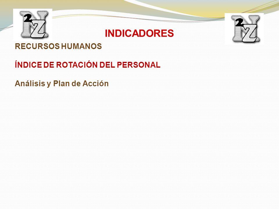RECURSOS HUMANOS ÍNDICE DE ROTACIÓN DEL PERSONAL Análisis y Plan de Acción INDICADORES