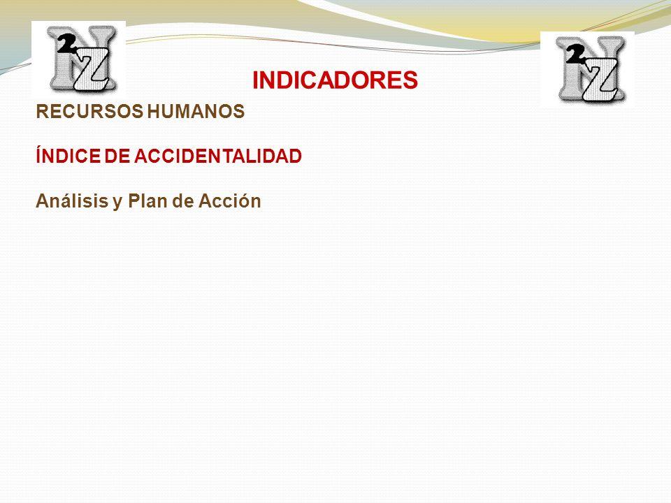 RECURSOS HUMANOS ÍNDICE DE ACCIDENTALIDAD Análisis y Plan de Acción INDICADORES NOTARIA ÚNIC DE TENJO