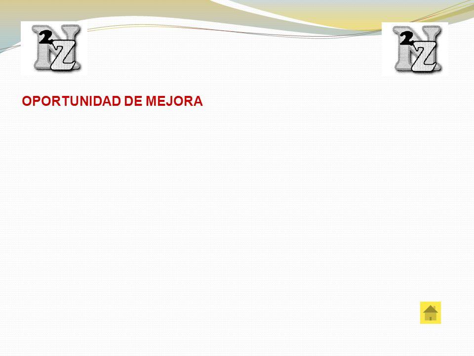OPORTUNIDAD DE MEJORA