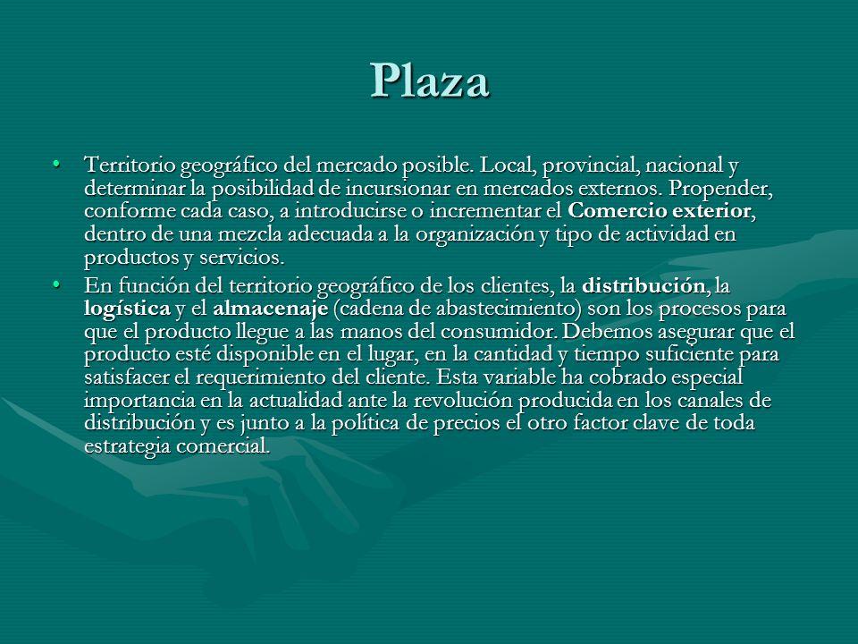 Plaza Territorio geográfico del mercado posible. Local, provincial, nacional y determinar la posibilidad de incursionar en mercados externos. Propende