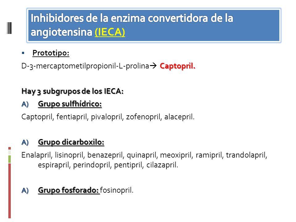 Prototipo: Captopril. D-3-mercaptometilpropionil-L-prolina Captopril. Hay 3 subgrupos de los IECA: A) Grupo sulfhídrico: Captopril, fentiapril, pivalo