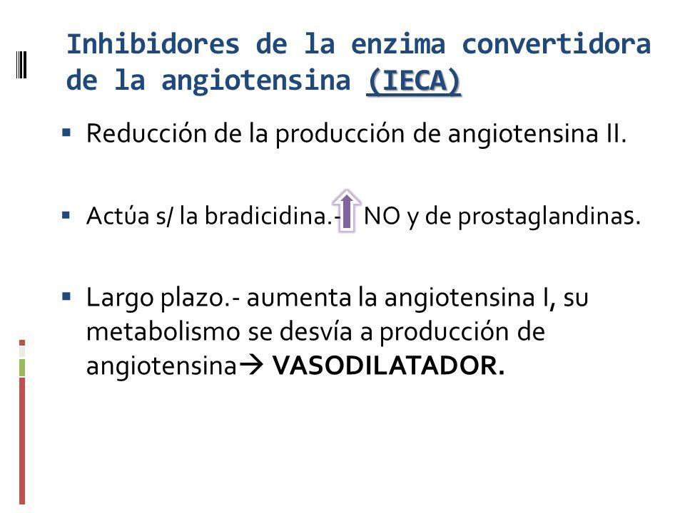 Reducción de la producción de angiotensina II. Actúa s/ la bradicidina.- NO y de prostaglandina s. Largo plazo.- aumenta la angiotensina I, su metabol