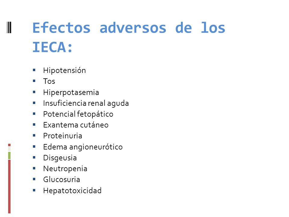 Efectos adversos de los IECA: Hipotensión Tos Hiperpotasemia Insuficiencia renal aguda Potencial fetopático Exantema cutáneo Proteinuria Edema angione