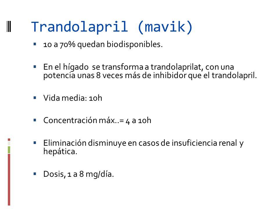 Trandolapril (mavik) 10 a 70% quedan biodisponibles. En el hígado se transforma a trandolaprilat, con una potencia unas 8 veces más de inhibidor que e