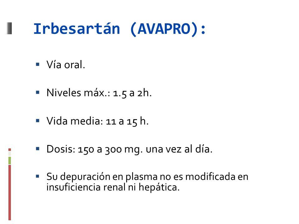 Irbesartán (AVAPRO): Vía oral. Niveles máx.: 1.5 a 2h. Vida media: 11 a 15 h. Dosis: 150 a 300 mg. una vez al día. Su depuración en plasma no es modif