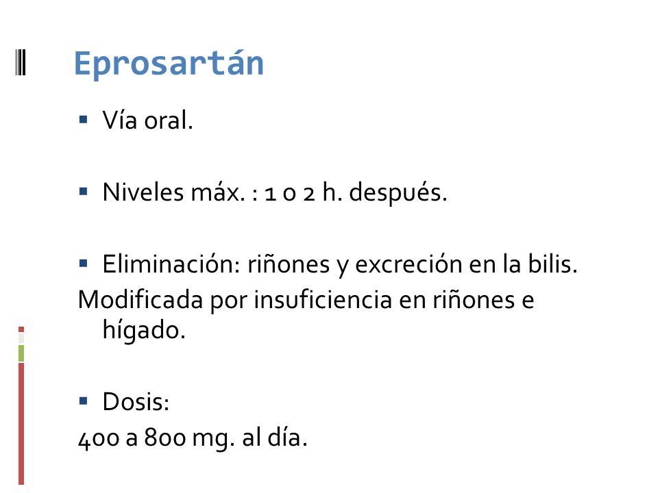 Eprosartán Vía oral. Niveles máx. : 1 o 2 h. después. Eliminación: riñones y excreción en la bilis. Modificada por insuficiencia en riñones e hígado.