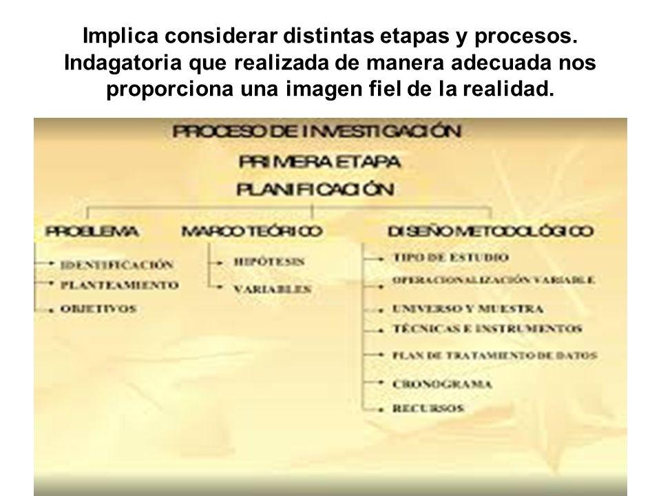 Implica considerar distintas etapas y procesos. Indagatoria que realizada de manera adecuada nos proporciona una imagen fiel de la realidad.