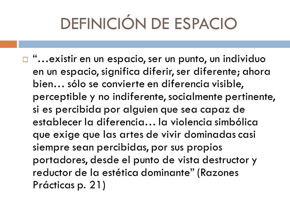 DEFINICIÓN DE ESPACIO …existir en un espacio, ser un punto, un individuo en un espacio, significa diferir, ser diferente; ahora bien… sólo se conviert