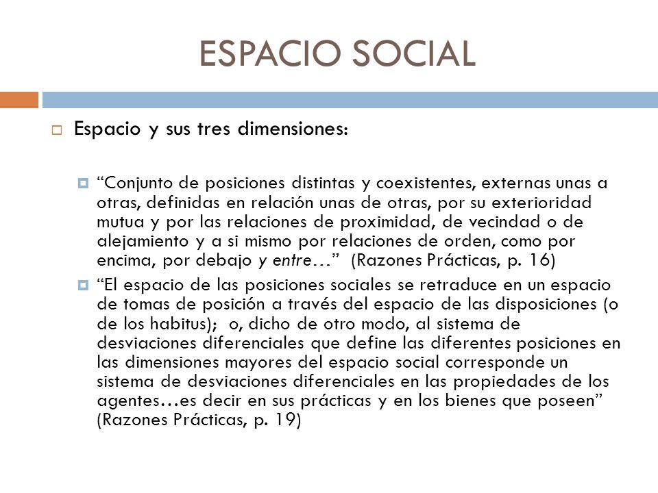 ESPACIO SOCIAL Espacio y sus tres dimensiones: Conjunto de posiciones distintas y coexistentes, externas unas a otras, definidas en relación unas de o