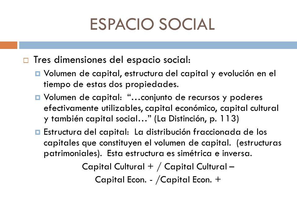 ESPACIO SOCIAL Tres dimensiones del espacio social: Volumen de capital, estructura del capital y evolución en el tiempo de estas dos propiedades. Volu