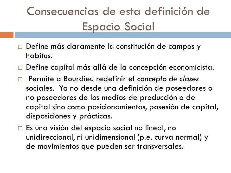 Consecuencias de esta definición de Espacio Social Define más claramente la constitución de campos y habitus. Define capital más allá de la concepción