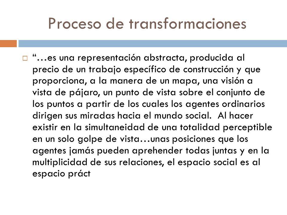 Proceso de transformaciones …es una representación abstracta, producida al precio de un trabajo específico de construcción y que proporciona, a la man