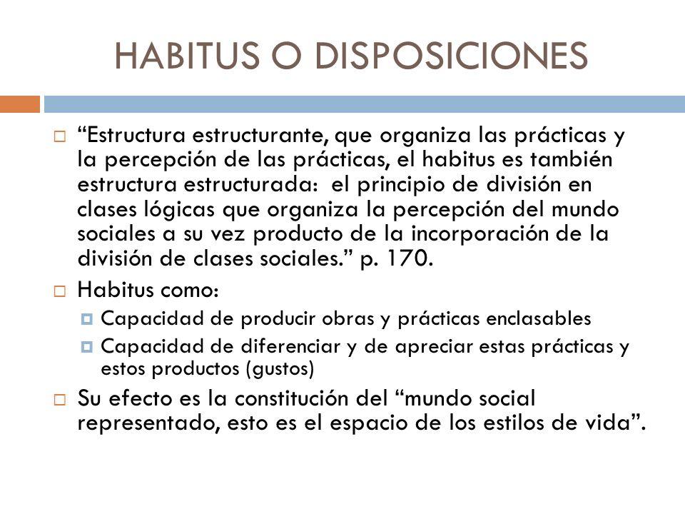 HABITUS O DISPOSICIONES Estructura estructurante, que organiza las prácticas y la percepción de las prácticas, el habitus es también estructura estruc