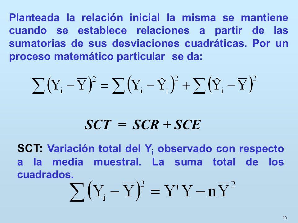 10 Planteada la relación inicial la misma se mantiene cuando se establece relaciones a partir de las sumatorias de sus desviaciones cuadráticas. Por u