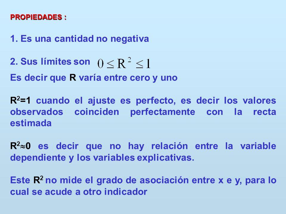 PROPIEDADES : 1. Es una cantidad no negativa 2. Sus límites son Es decir que R varía entre cero y uno R 2 =1 cuando el ajuste es perfecto, es decir lo