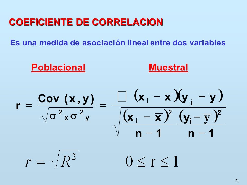 13 COEFICIENTE DE CORRELACION Es una medida de asociación lineal entre dos variables Poblacional Muestral 1n yiyi 1n xx yyxx )y,x(Cov r 2 2 i i i y 2