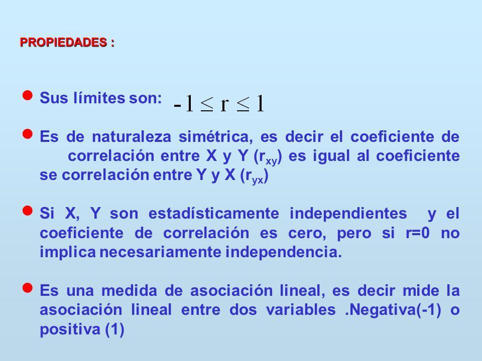 PROPIEDADES : Sus límites son: Es de naturaleza simétrica, es decir el coeficiente de correlación entre X y Y (r xy ) es igual al coeficiente se corre