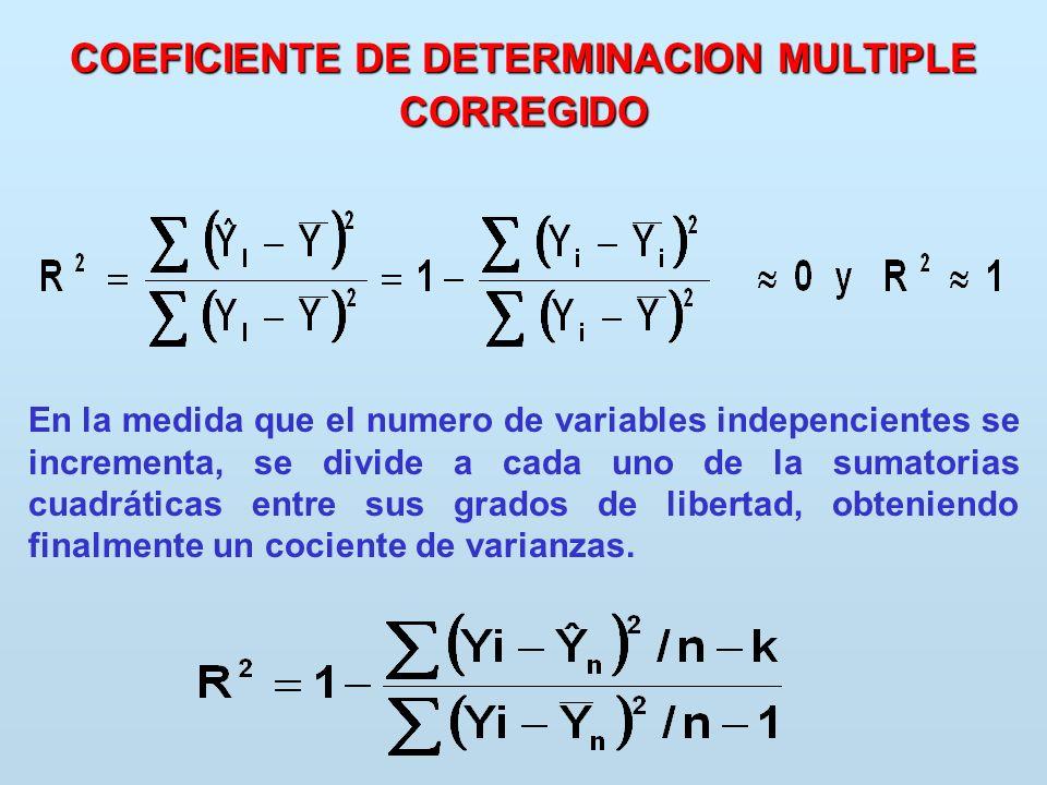 COEFICIENTE DE DETERMINACION MULTIPLE CORREGIDO En la medida que el numero de variables indepencientes se incrementa, se divide a cada uno de la sumat