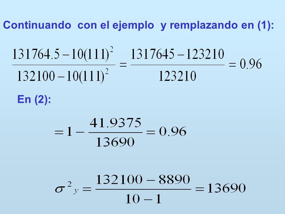 Continuando con el ejemplo y remplazando en (1): En (2):