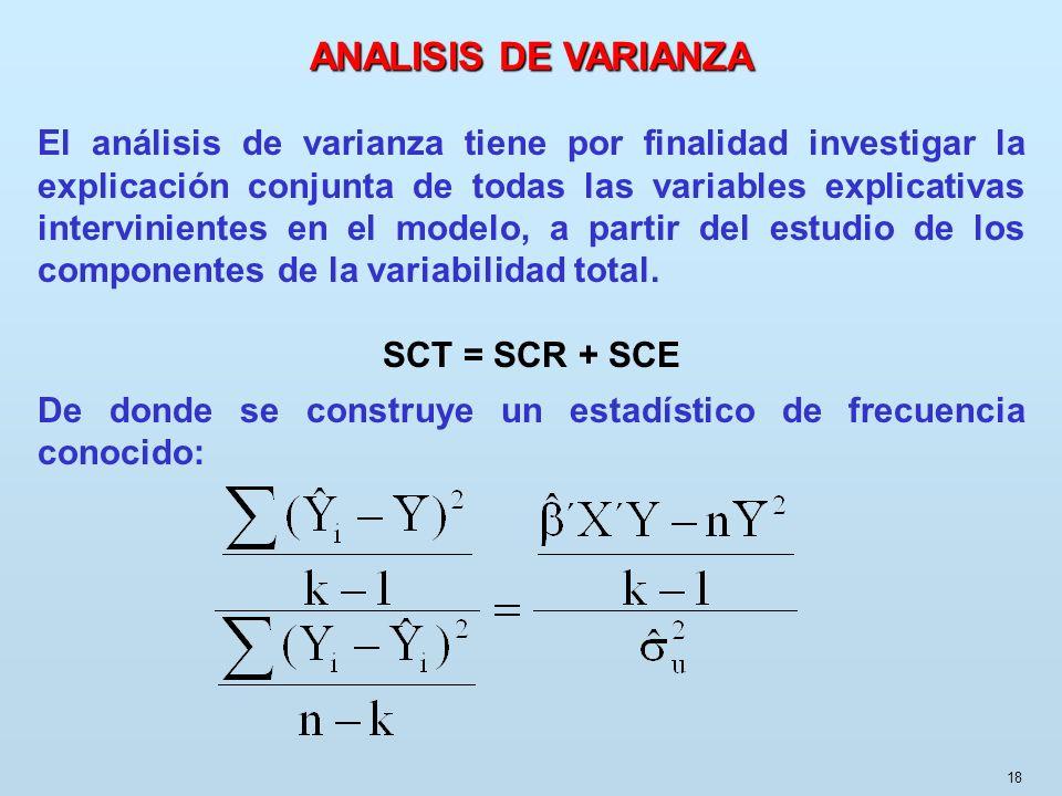 18 El análisis de varianza tiene por finalidad investigar la explicación conjunta de todas las variables explicativas intervinientes en el modelo, a p
