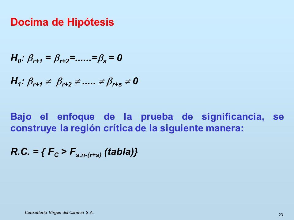 Consultoria Virgen del Carmen S.A. 23 Docima de Hipótesis H 0 : r+1 = r+2 =......= s = 0 H 1 : r+1 r+2..... r+s 0 Bajo el enfoque de la prueba de sign