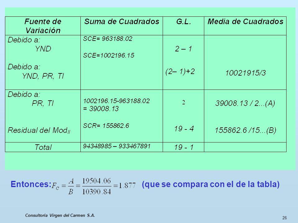 Consultoria Virgen del Carmen S.A. 26 Entonces: (que se compara con el de la tabla)