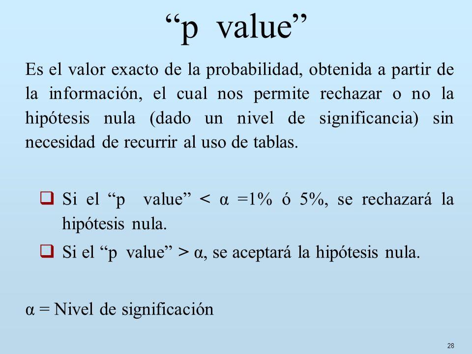28 p value Es el valor exacto de la probabilidad, obtenida a partir de la información, el cual nos permite rechazar o no la hipótesis nula (dado un ni