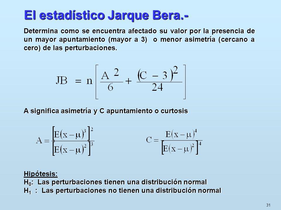 31 El estadístico Jarque Bera.- Determina como se encuentra afectado su valor por la presencia de un mayor apuntamiento (mayor a 3) o menor asimetría